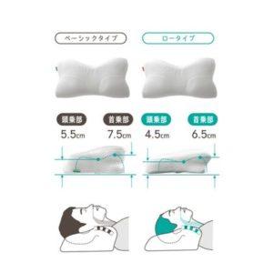 AS快眠止鼾枕高度